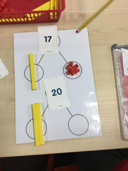 In Maths, we have been using manipulatives to represent the tens and ones in numbers up to 20.