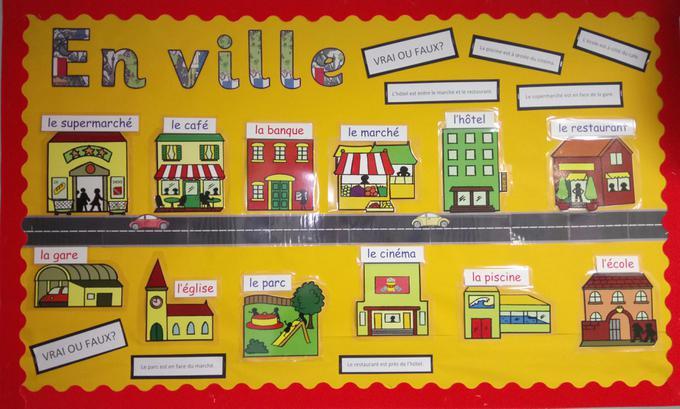 Year 6 topic 'En Ville'