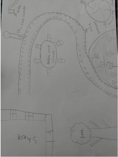 My secret garden design