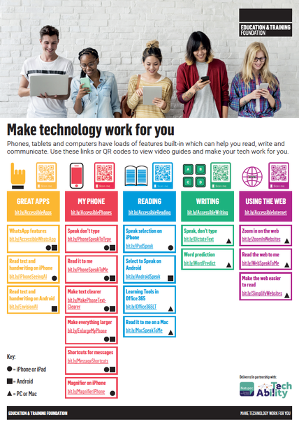 https://repository.excellencegateway.org.uk/Make_Technology_Work_for_You_poster_FINAL.pdf