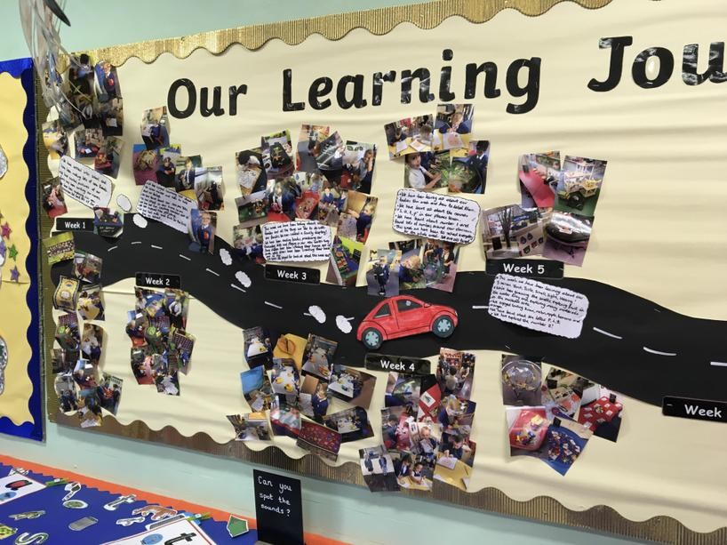 We are having fun on our learning journey in Reception.