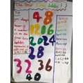 Grace's times table poster