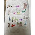 Poppy's fantastic story map