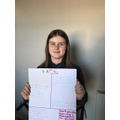 Elodie's careful maths poster.