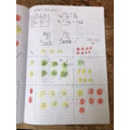 Brilliant maths work from Margot
