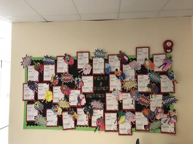 What Super hero are you yr 3?