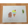 Iyla hungry caterpillar work3.jpeg