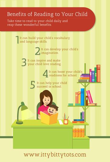 Why reading to your child helps