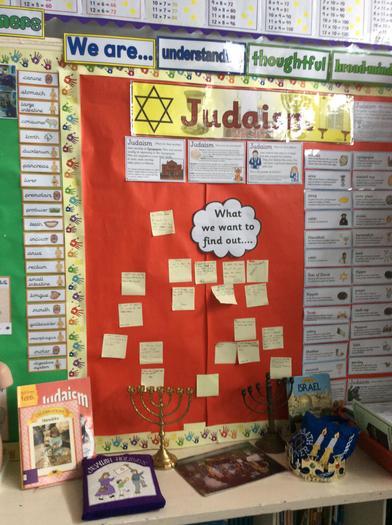 RE - Judaism