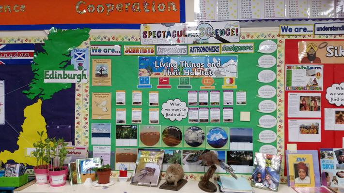 Science - Living things and their habitat