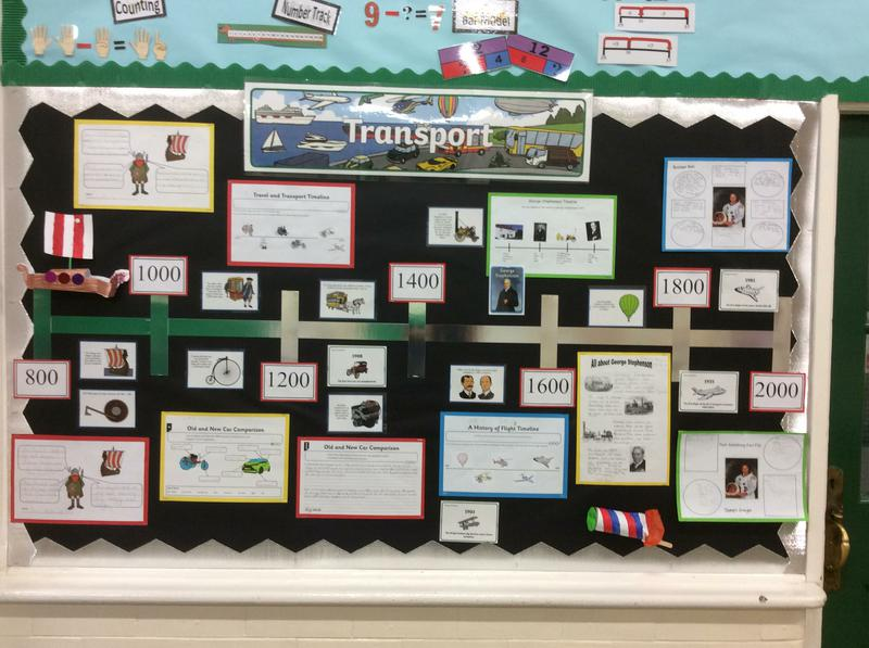 A transport time-line!