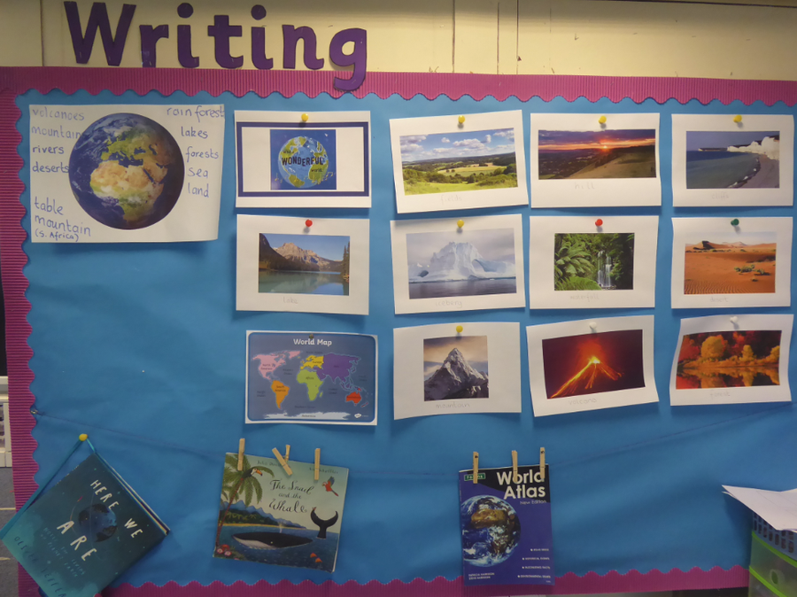 YR creative writing