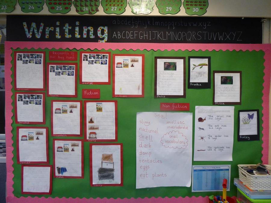 YR -Creative Writing