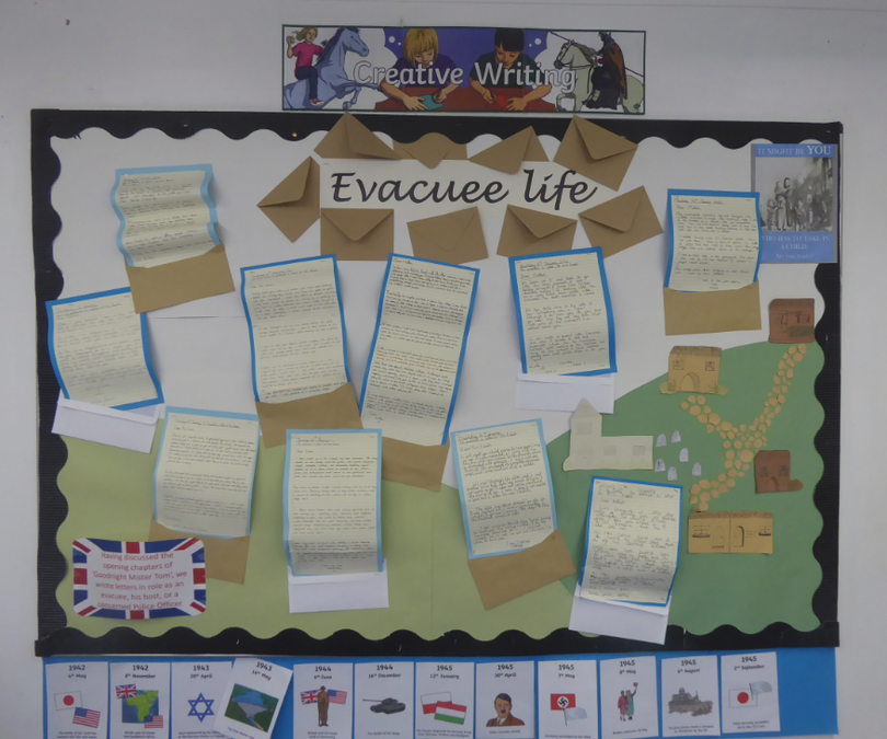 Y6 WW2 Evacuee Writing Feb 20