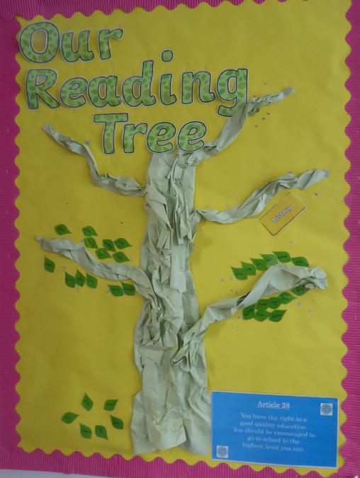 Y3 Reading Tree