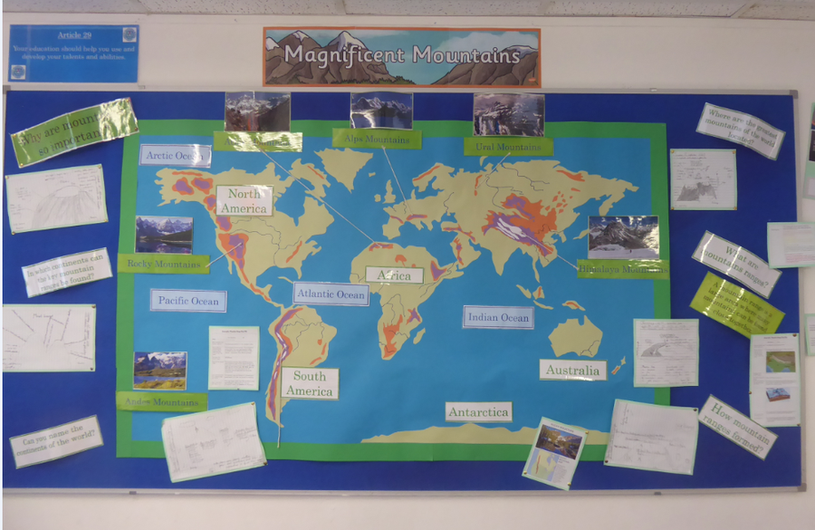 Y5 Geography – mountain display