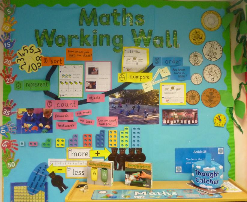 Y1 Maths Working Wall Oct 2017