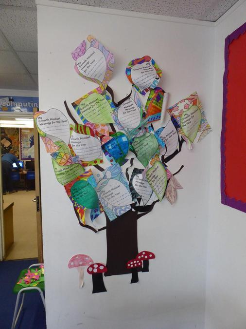 Y6 Reading Tree