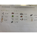 Hala has been identifying initial sounds