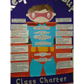 Sycamore Class Charter