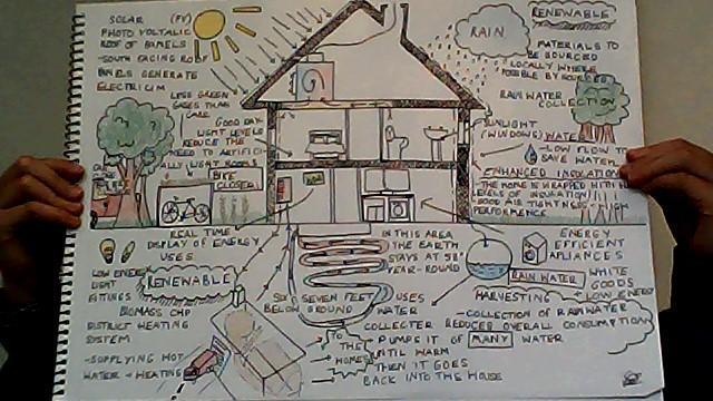 Keira's Eco House Plan