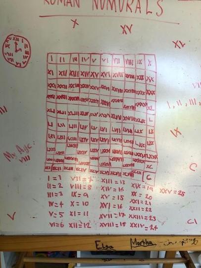 Elsa's Roman Numerals work