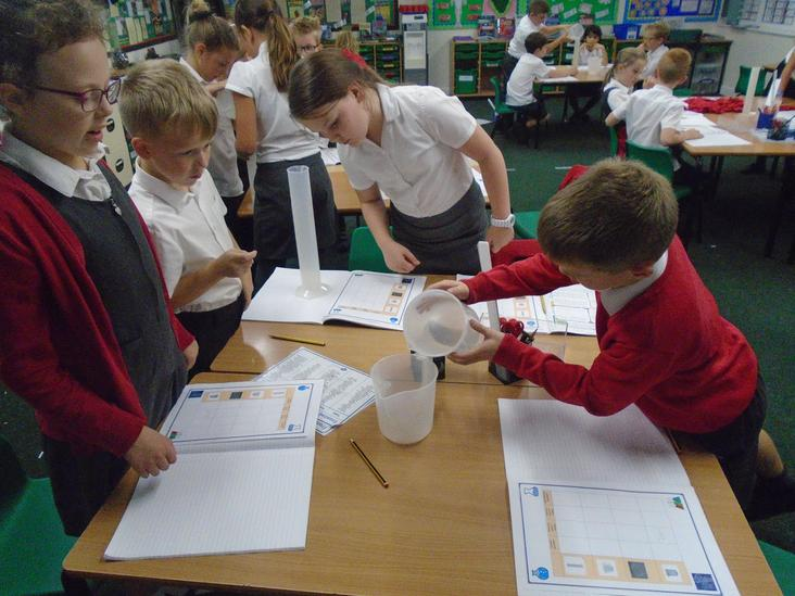 Year 4 Investigating Volume of Liquids