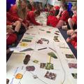 Designing and describing our own garden