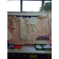 We thought about our bones and  where they would be in our bodies.