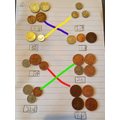 Equal amounts of coins-Emaan