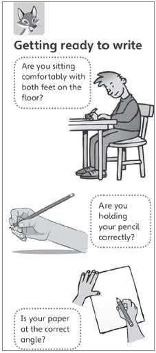 Right handed
