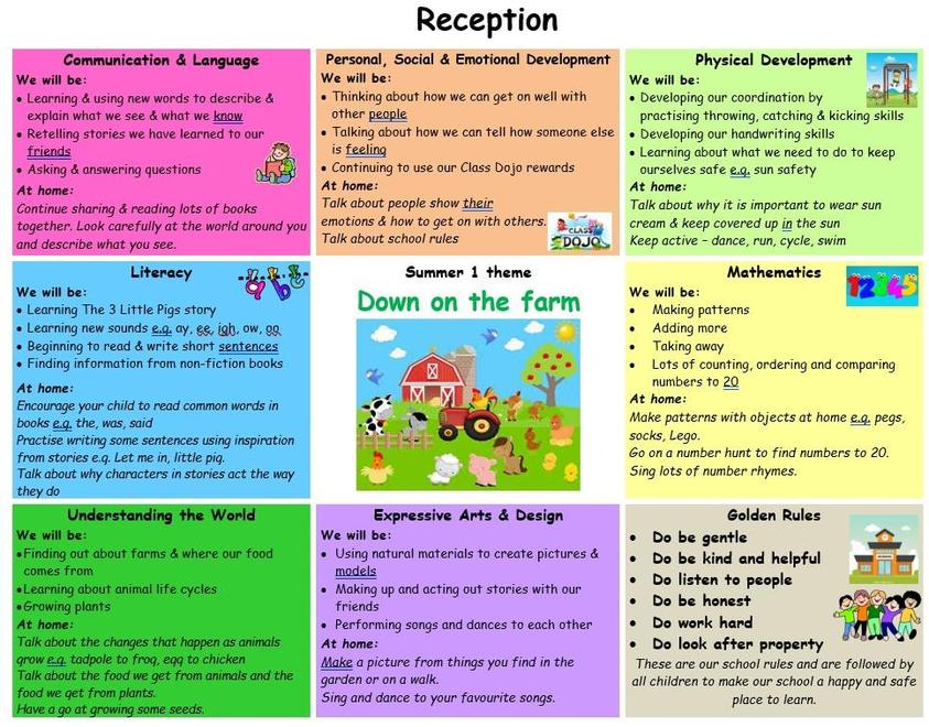Reception Summer 1 learning