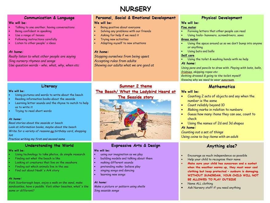 Nursery Summer 2 learning