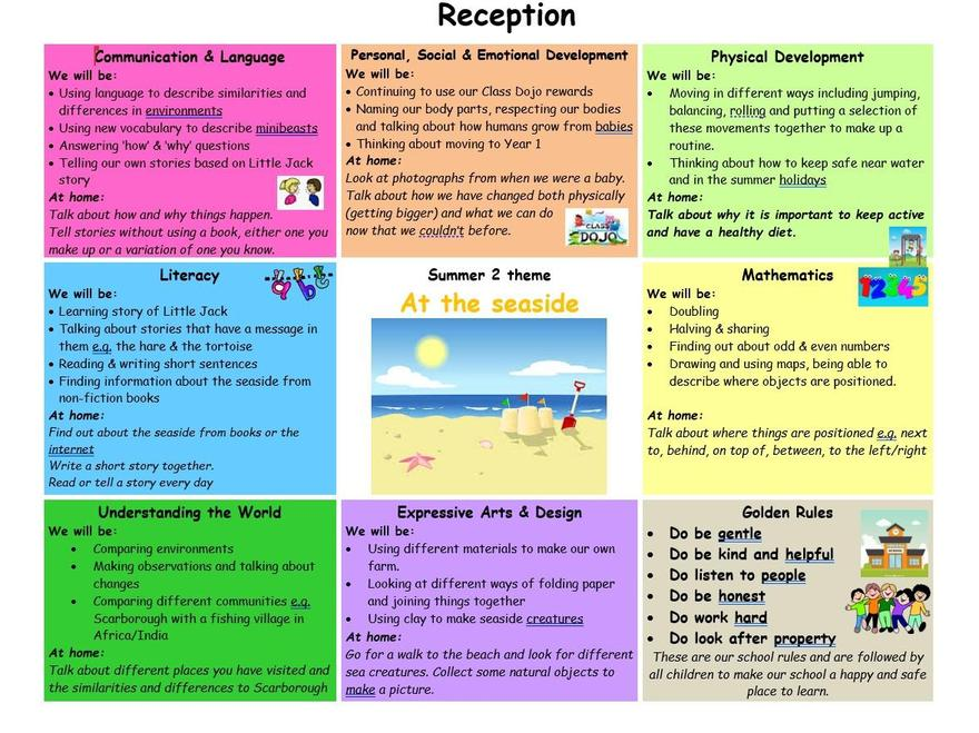 Reception Summer 2 learning