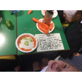 Making veg faces - March