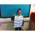 Zina's Titanic homework