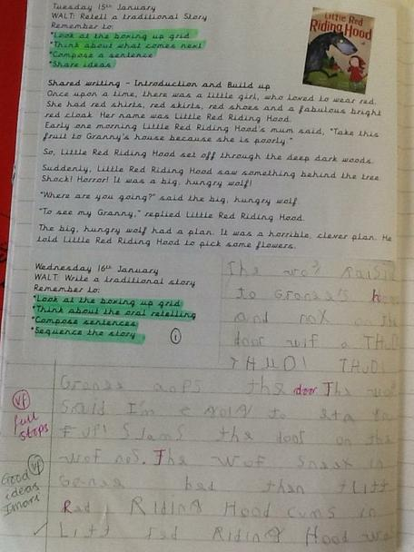We used the story map to help us.