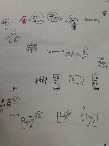 We drew the important parts of the story.