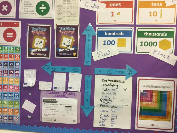 Year 3 Working Wall