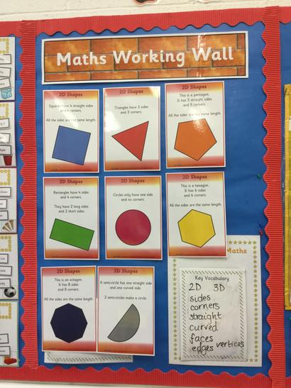 Year 1 Working Wall