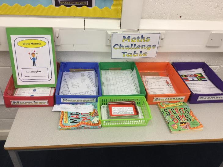 Year 5 - Challenge Table