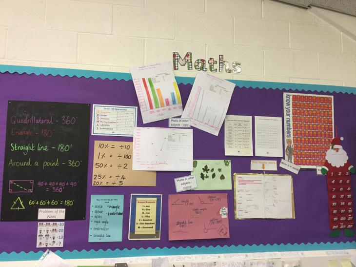 Year 6 Working Wall