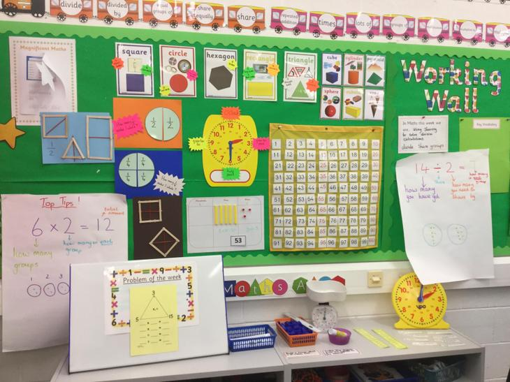 Year 2 Working Wall