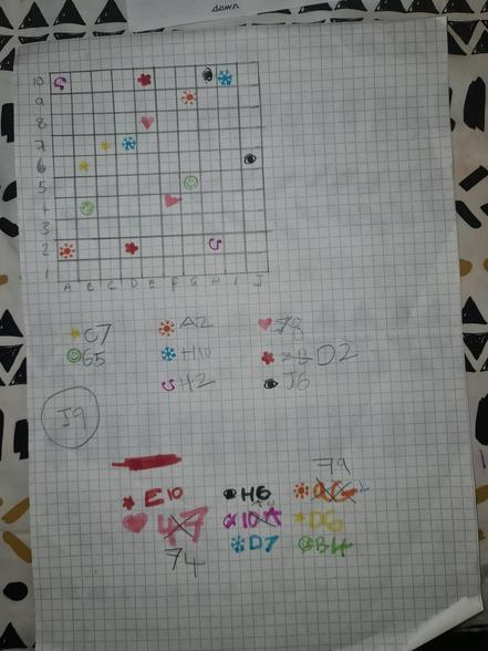 Phoenix's maths 23.02