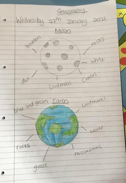 Harshdeep's Geography 27.01