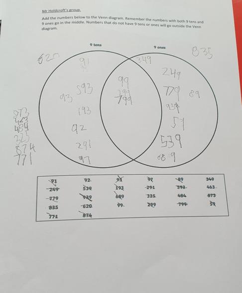 Jayden's Venn Diagram