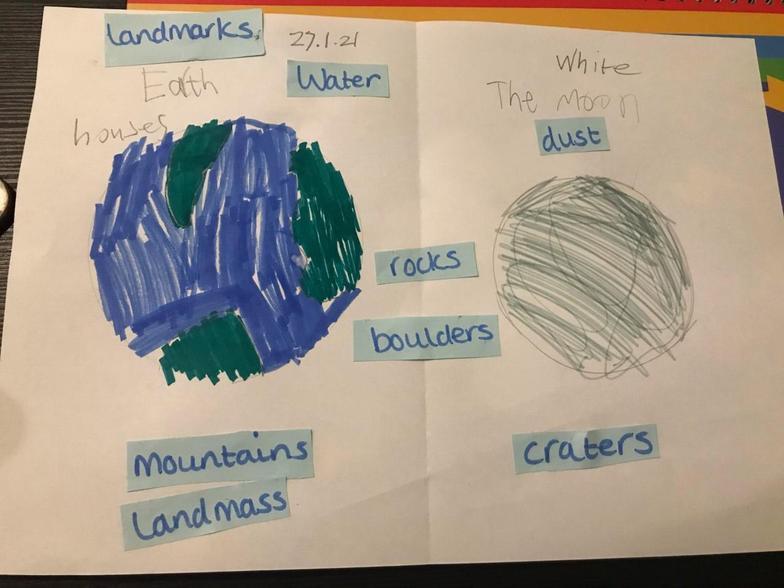 Mya's Geography 27.01
