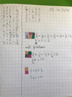 Great addition of unit fractions!