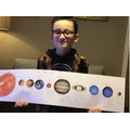 Look at his fantastic poster of the solar system