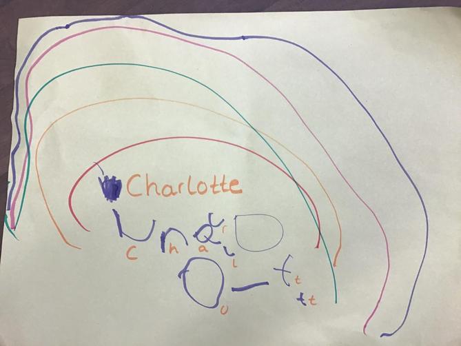 Charlotte - Nursery